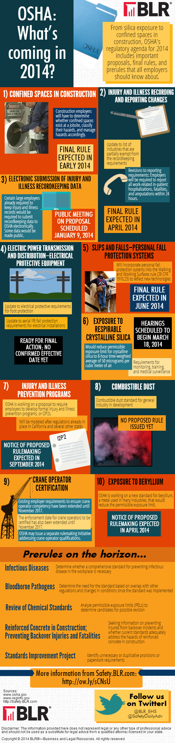 OSHA: What's coming in 2014?